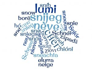 "Wordcloud of the word ""snow"" in lots of languages"