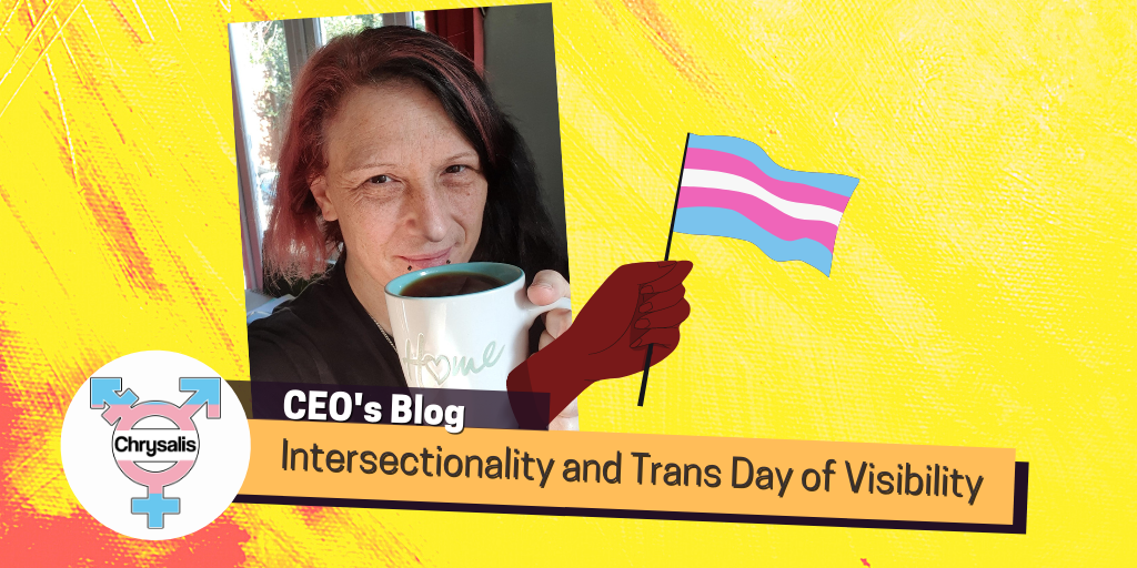 Banner image for blog representing Intersectionality
